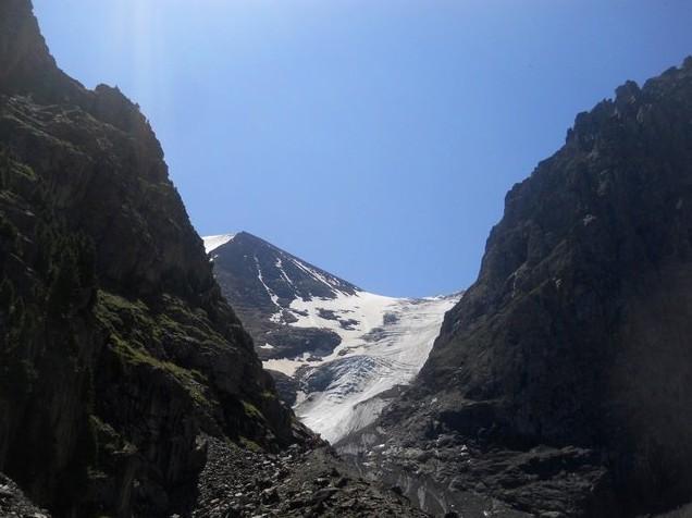 поездка на ледник малый актру