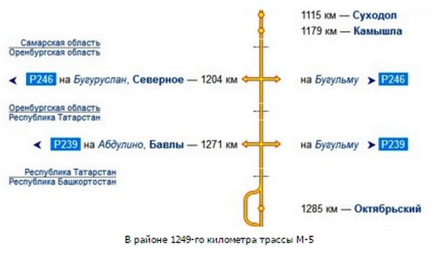 участок трассы м5 схема