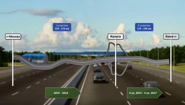 схема ремонта трассы м 3