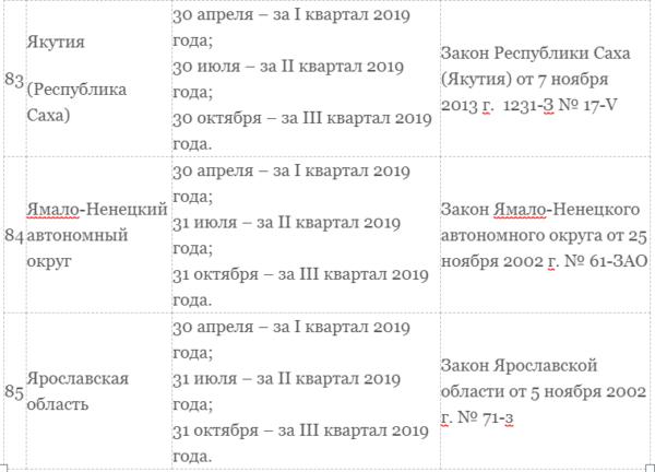 Транспортный налог для юридических лиц в 2019 году