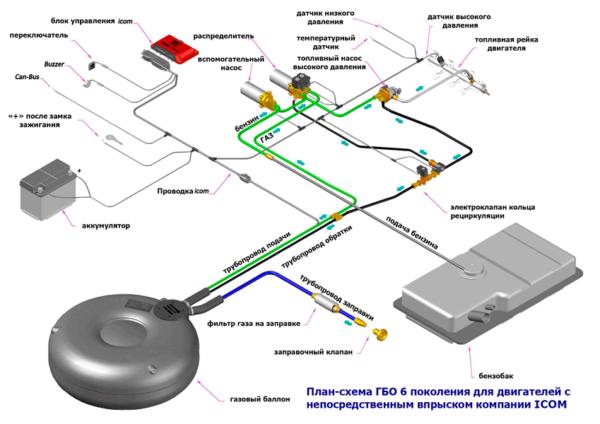 Всё о тонкостях подбора газового редуктора ГБО