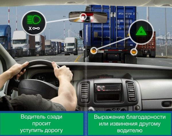 Язык водителей: жесты и сигналы, которые нужно знать