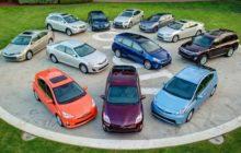 Автомобили для перекупщиков
