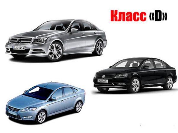 Как определить класс машины: таблица классификаций и способы деления по типу кузова