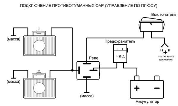 podklyuchenie_protivotumannyx_far_upravlenie_po_plyusu