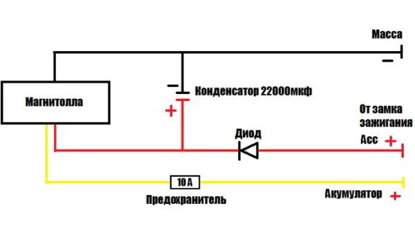 podkluchenie magnitoly cherez kondensator