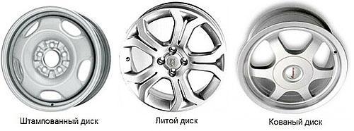разновидности дисков