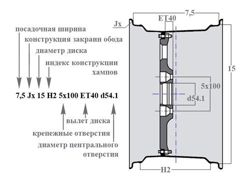 посадочная ширина диска