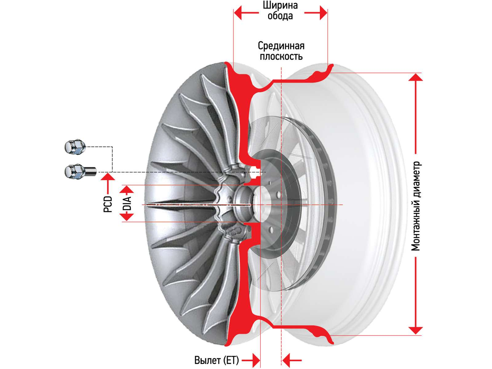 ширина обода диска