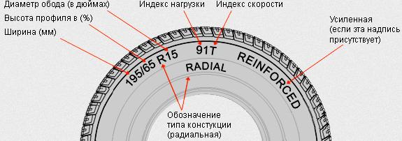 ширина профиля диска